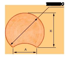 днем рождения вес одного оцылиндр бревна д24 на6м выпуск посвящен
